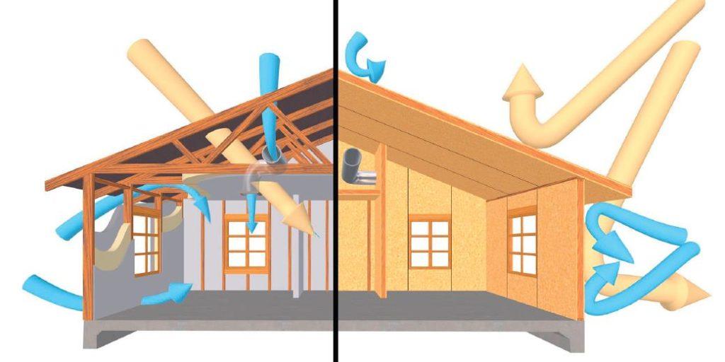 aislamiento térmico en paredes y techos